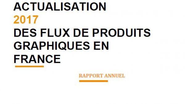 Le taux de recyclage du papier graphique en France s'élève à 75% en 2017