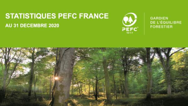 Les statistiques 2020 de PEFC France publiées